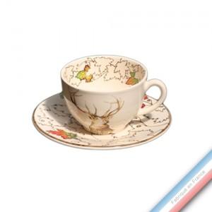 Collection CHAMBORD - Tasse et soucoupe thé - 0,20 L / 15,5 cm -  Lot de 4